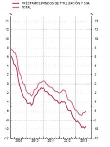 grafico tasas hoy